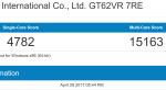 Обзор MSI Dominator Pro GT62VR - Изображение 10