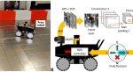 Немецкие ученые готовят роботов-хищников - Изображение 2