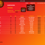 Скриншот World Basketball Manager 2009 – Изображение 4