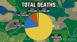 Игроки вPUBG провели 25000 лет в10000000 матчей идругая статистика. - Изображение 1