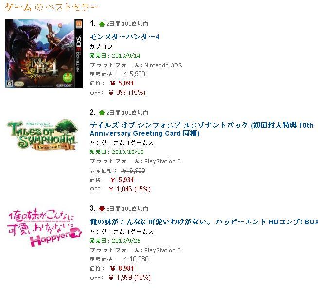 Анонсировано коллекционное издание Monster Hunter 4  - Изображение 11