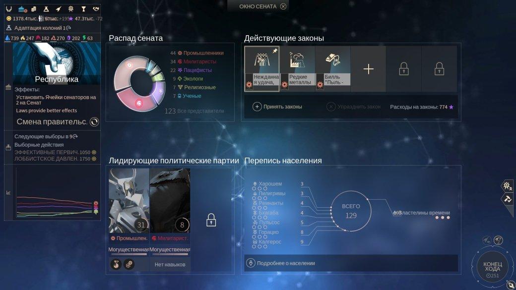Рецензия на Endless Space 2. Обзор игры - Изображение 6