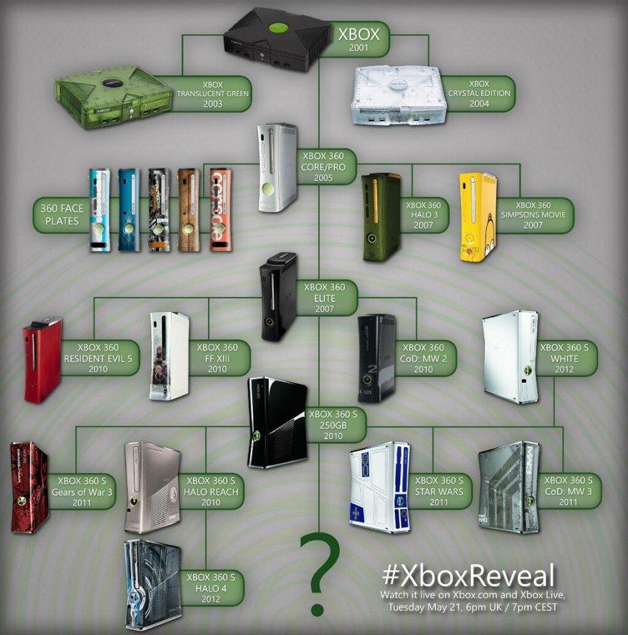 Xbox Day. LIVE. - Изображение 7