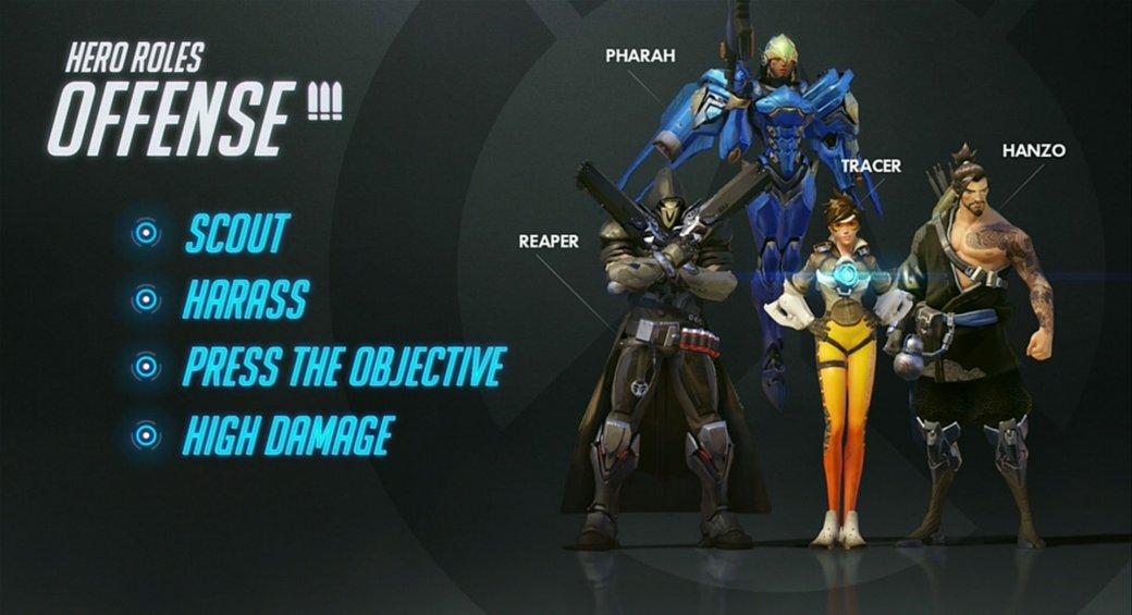Overwatch: Blizzard выходит на рынок онлайн-шутеров - Изображение 9