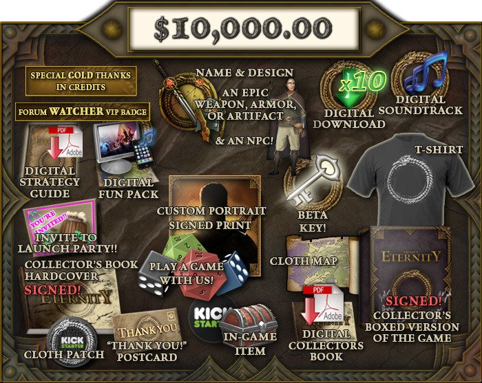 Kickstarter как уникальное предложение - Изображение 6