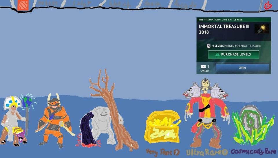 «Я ничего не получил, как так?»: игроки в Dota 2 оценили Immortal Treasure III и обнаружили баг. - Изображение 1