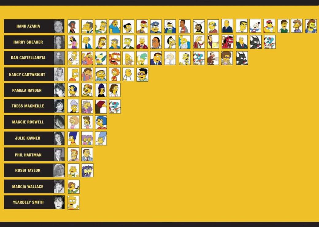 C днем рождения, Симпсоны | Канобу - Изображение 7307